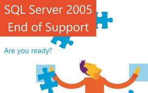 63% Microsoft SQL Server 2005