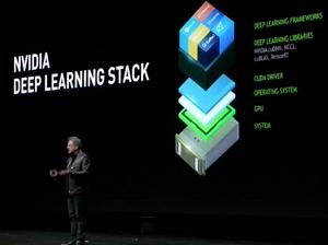 Nvidia GPU Cloud -