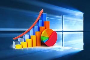 Windows 10 50%