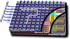 IBM изобрела нанофотонный лавинный фотодиод. px. находится в материале.